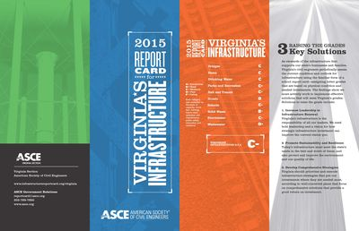 2015 report card Virginia's infrastructure