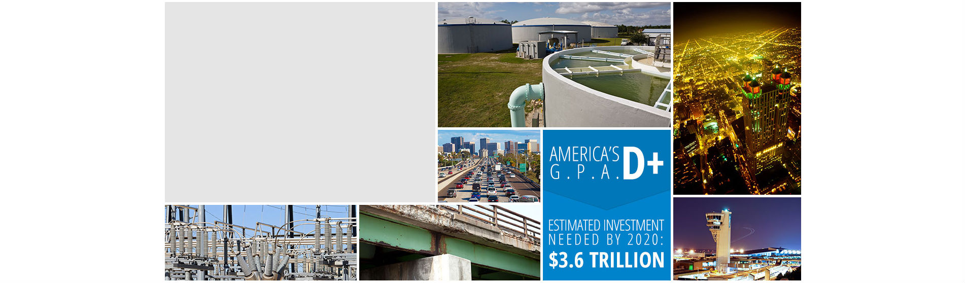 America's G.P.A. D+ estimated investment needed by 2020 $3.6 trillion